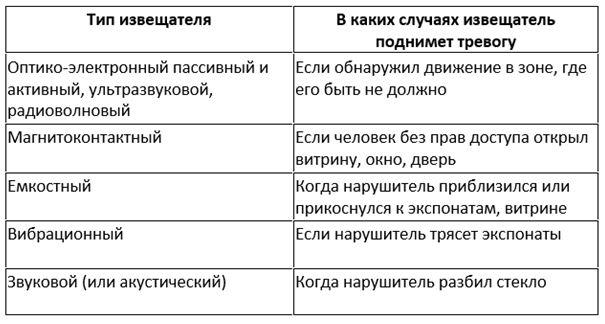 П 2 квартальная 2015 инструкция по заполнению