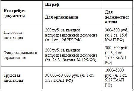 правила архива расстояние между полками