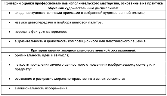 Критерии конкурса детского творчества