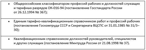 Должностная инструкция директора кду
